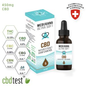 Medijuana Ultra Soft Full Spectrum CBD olaj 10ml 5%