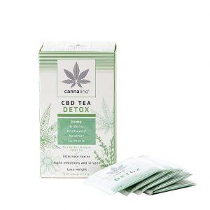 Cannaline Detox CBD Tea
